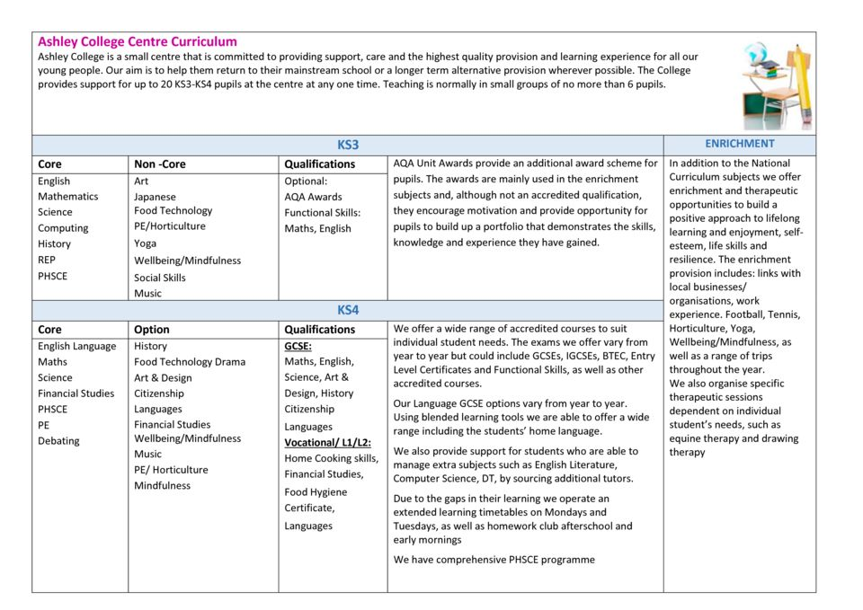 thumbnail of Ashley College Centre Curriculum Offer 2020 21